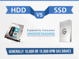 [Answered] Does an SSD Improve FPS? Performance Explained